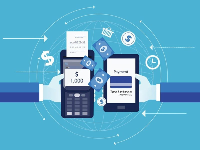 Learn about ACH payments